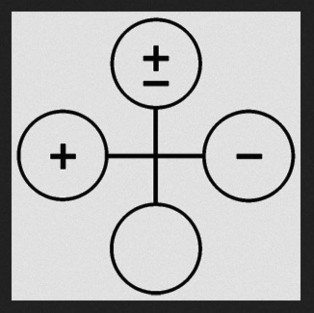 Tetralemma (Ancient Indian Logic)