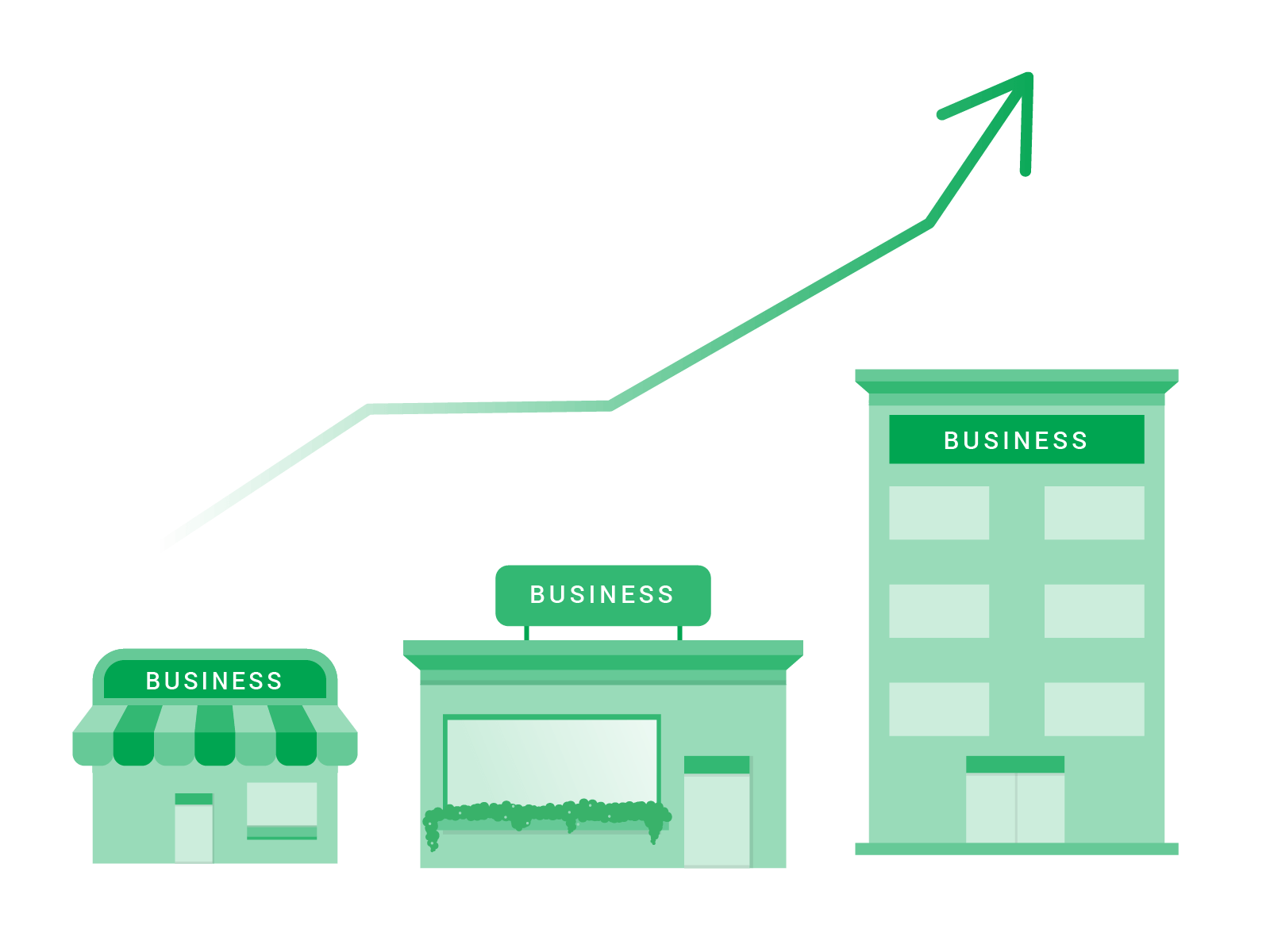 Hypur helps you grow your business