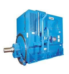type of generator  [ 1825 x 1477 Pixel ]