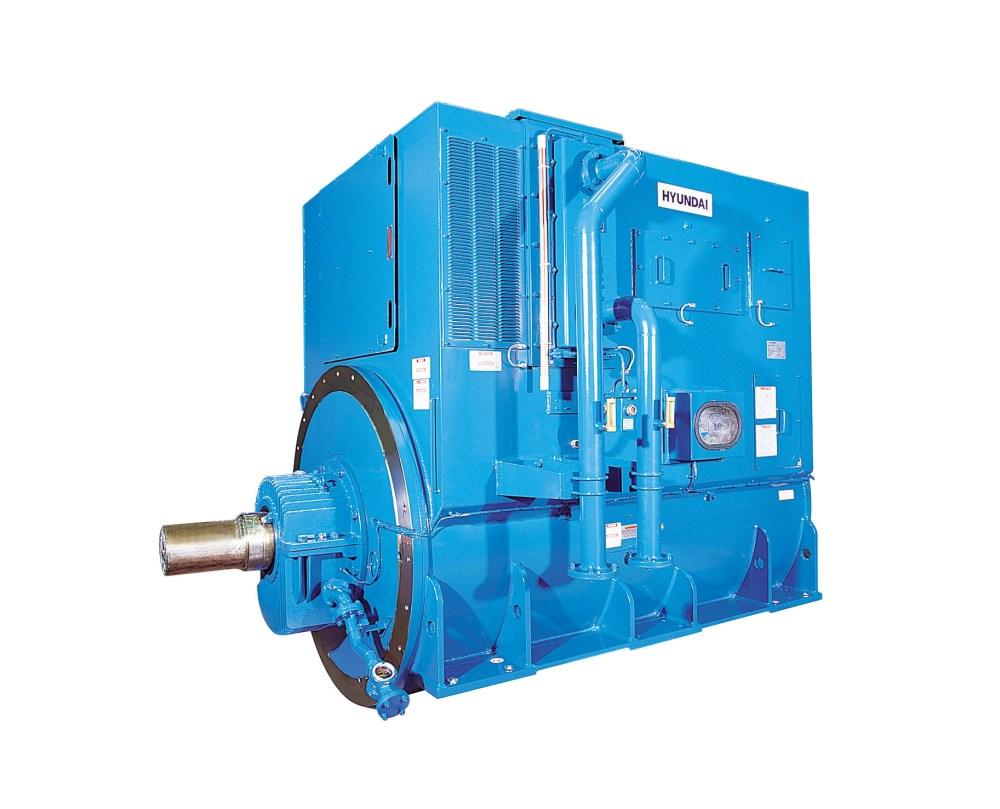 medium resolution of type of generator