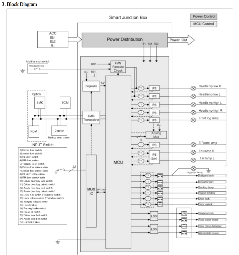 medium resolution of block diagram png