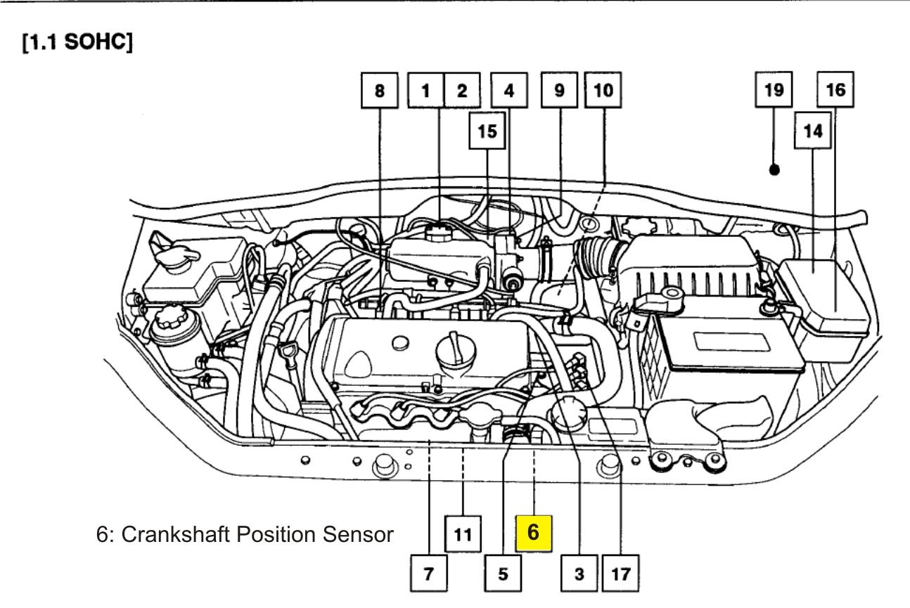 2012 Hyundai Santa Fe Crankshaft Position Sensor Location