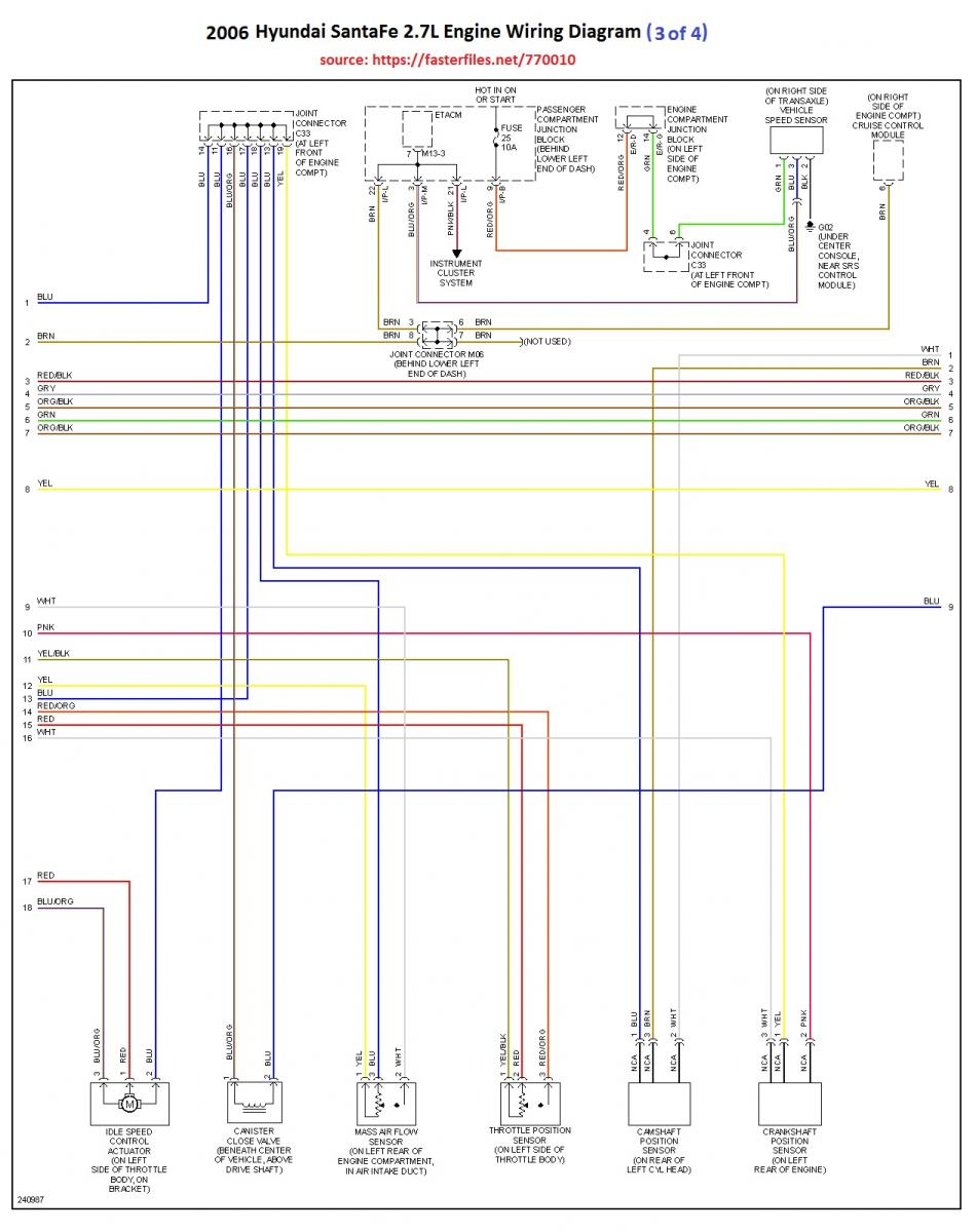 medium resolution of santafe 2 7 engine 3 of 4 jpg