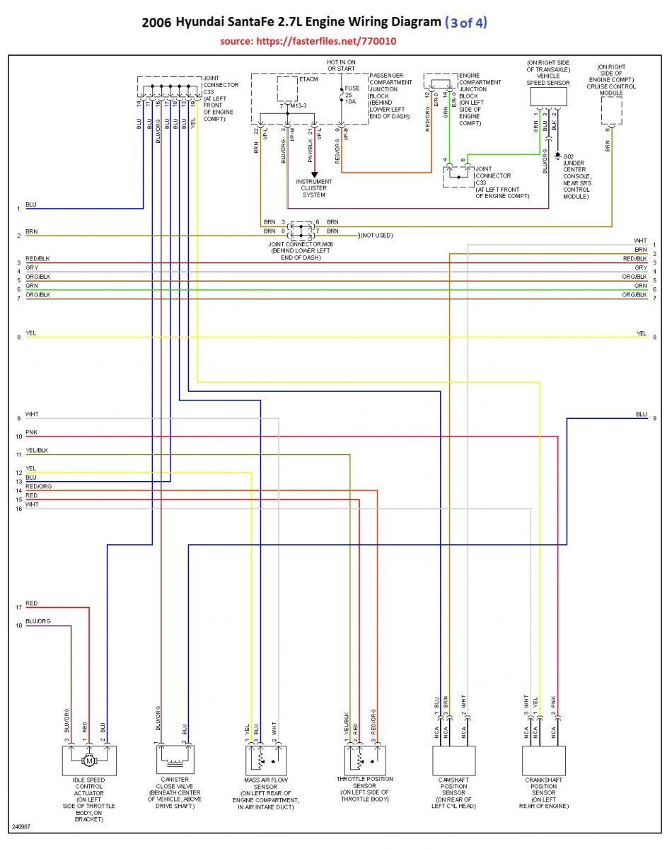 hight resolution of santafe 2 7 engine 3 of 4 jpg