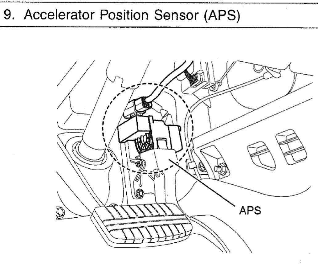 2004 Hyundai Santa Fe Throttle Position Sensor Problems