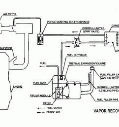 vapor loops jpg [ 1515 x 1200 Pixel ]