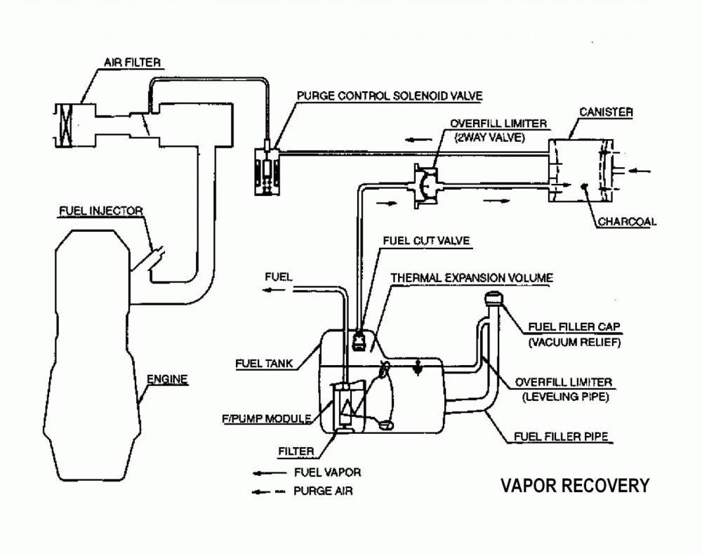 medium resolution of vapor loops jpg