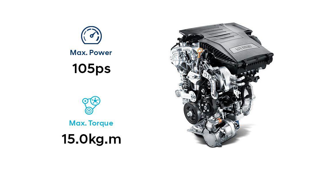 Hyundai IONIQ performanse