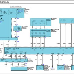 Hyundai Atos Ecu Wiring Diagram 2007 Freightliner M2 Bricos Tucson :: Ranura Salpicadero