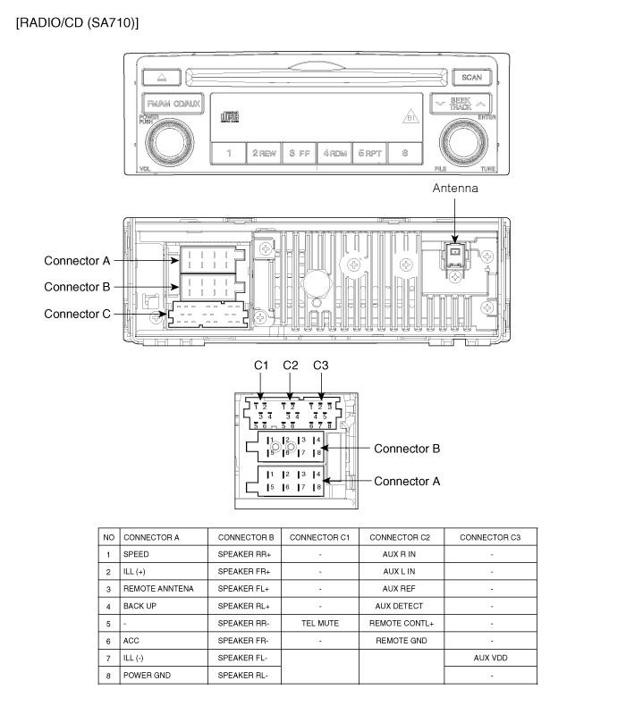 Radio Wire Diagram For Hyundai Elantra Gls 2013. Hyundai