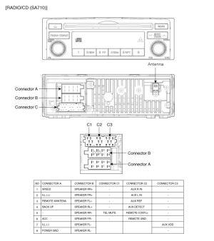 '09 Elantra w radio delete  Hyundai Forum  Hyundai