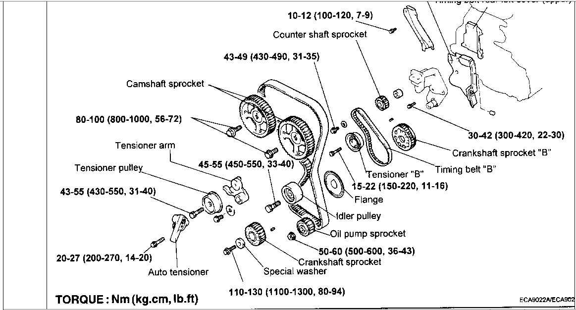 Diagram To Replace A Mazda 2007 3 Serpentine Belt