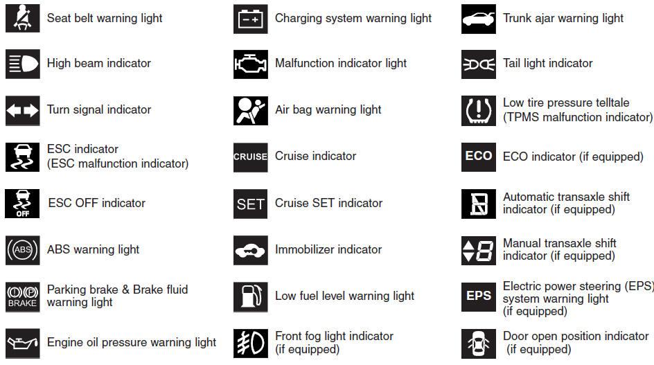 Hyundai Sonata Dashboard Warning Lights Pictures to Pin on