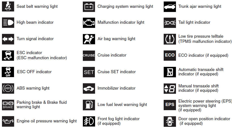 2007 volvo warning lights meaning