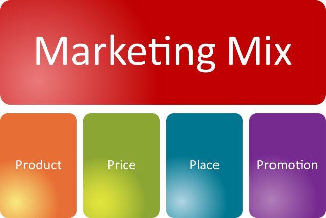 Cara Mudah Menjual dengan Marketing Mix