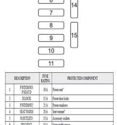 car owners manual fuse box wiring diagram technic car owners manual fuse box [ 700 x 1592 Pixel ]