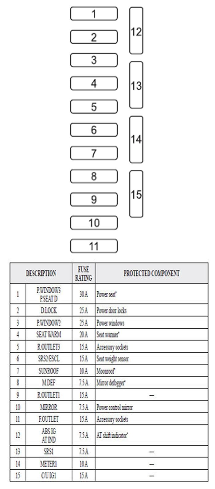 medium resolution of car owners manual fuse box wiring diagram technic car owners manual fuse box