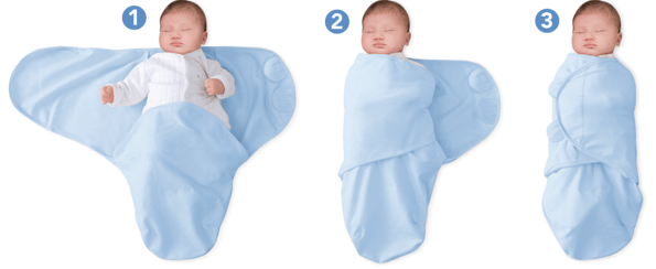 manual blanket