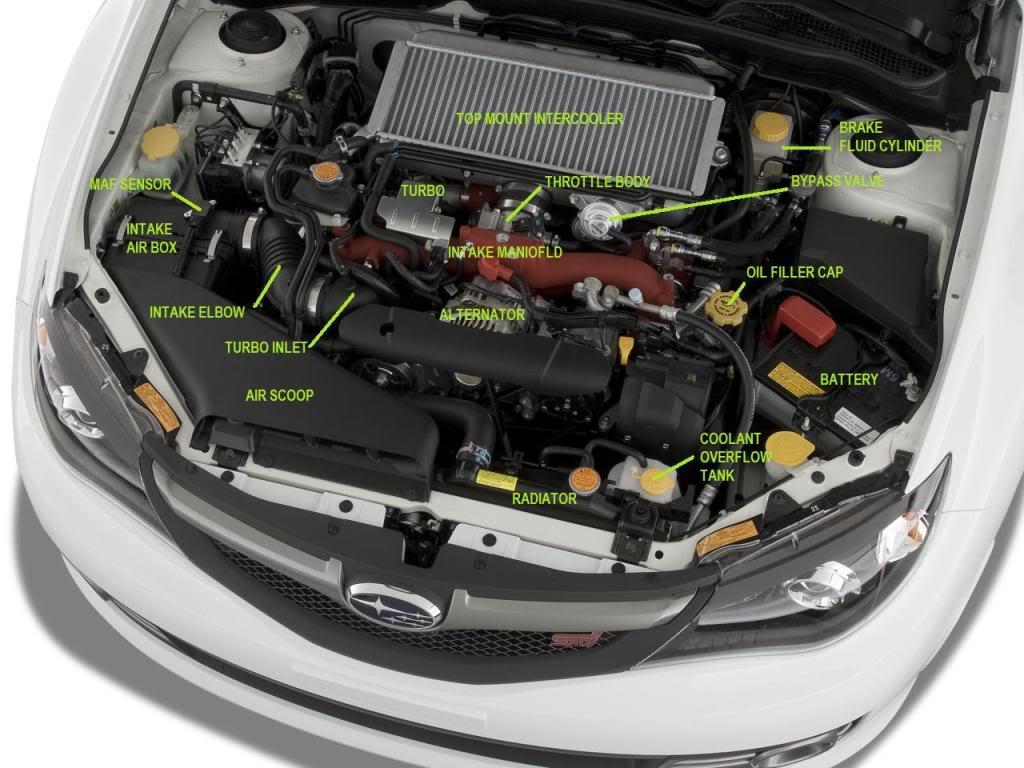 Chrysler 3 Engine Diagram Engine Car Parts And Component Diagram