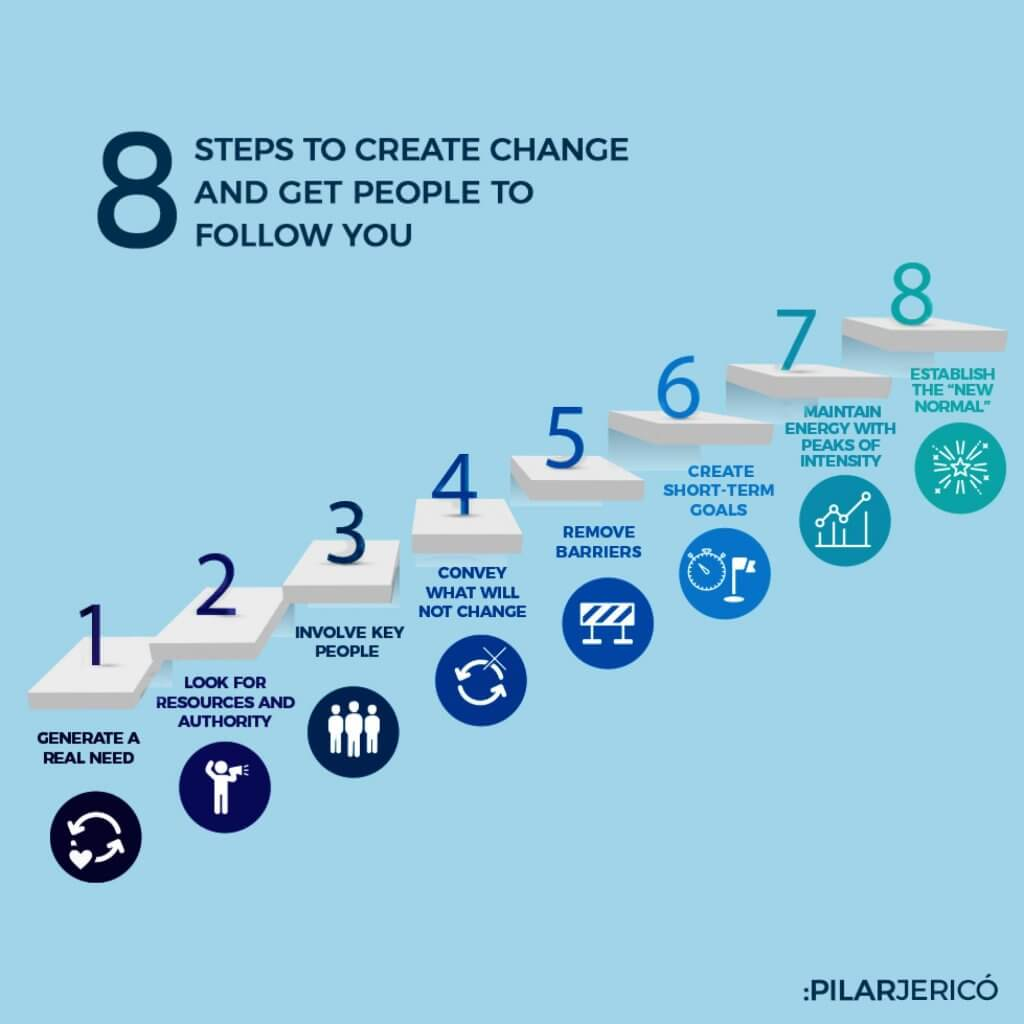 8 Steps To Create Change And Get People To Follow You I