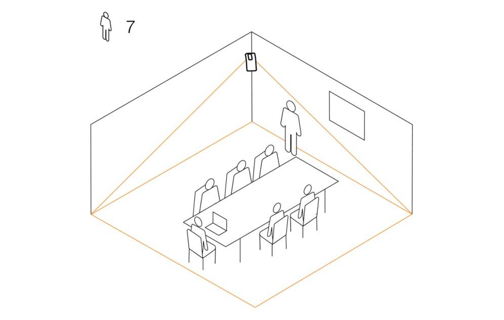 Meeting-Raum-Lösung: Der HPD2 erfasst zuverlässig die Personenanzahl in einem Raum und liefert so schnell und zuverlässig Informationen zur Raumauslastung und tatsächlichen Belegung. Bild: Steinel Professional