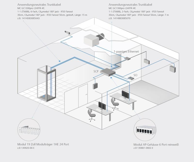 (Bild: Metz Connect GmbH)