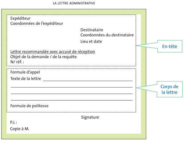 exemple lettre administrative note de service exemple de lettre