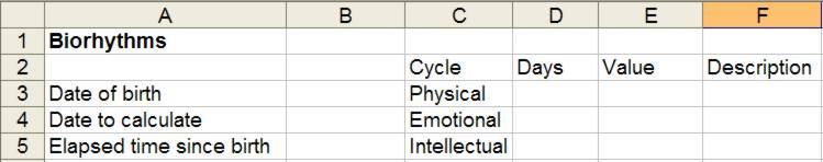 Biorhythms - a calculator and chart