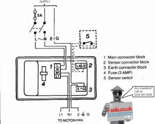 small resolution of vent axia 1 5a speed controller w300310