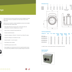 Manrose Bathroom Extractor Fan Wiring Diagram 1980 Shovelhead Inline Showerlite 40