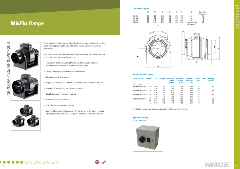 manrose fan wiring diagram three phase motor winding inline showerlite 40