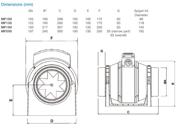 """MANROSE MF100T 100mm 4"""" Inline Mixflo Duct Fan Order Online"""