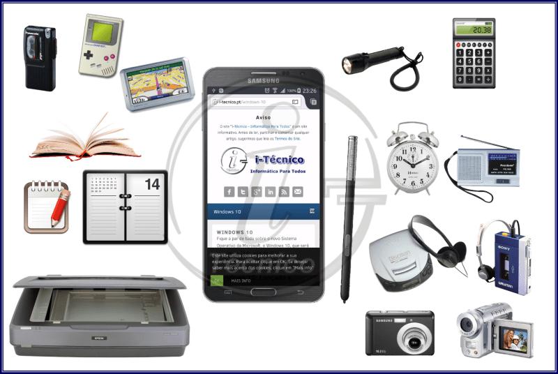 Funções do smartphone Android