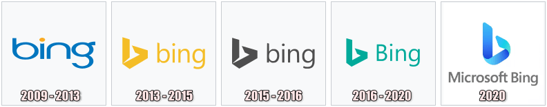 BING - Evolução do logotipo