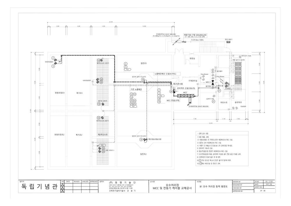 medium resolution of mcc panel wiring diagram pdf wiring diagram and schematics residential electrical wiring diagrams at mcc panel