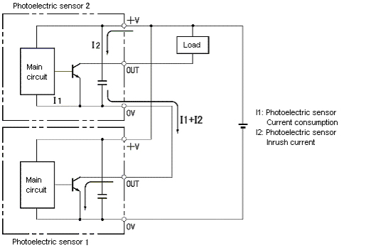 Mitsubishi Inverter Wiring Diagram Faq00389 For Photoelectric Sensors Omron Industrial
