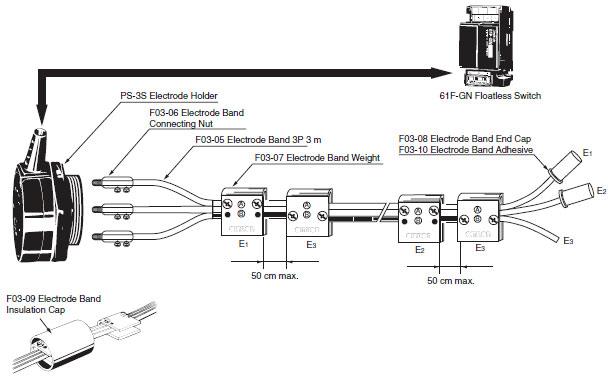 industrial wiring diagram 1999 chevy tahoe engine faq00743 for level switches omron automation of faq