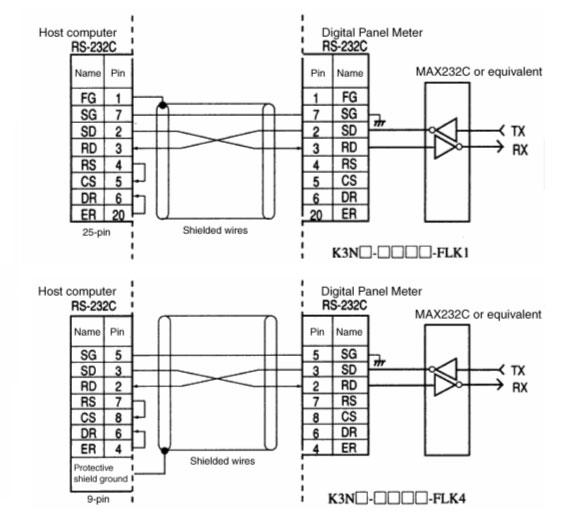 [DIAGRAM] Rs 422 Cable Wiring Diagram FULL Version HD