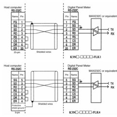 Rs232 Wiring Diagram Db9 Hss Faq00769 For Digital Panel Indicators | Omron Industrial Automation