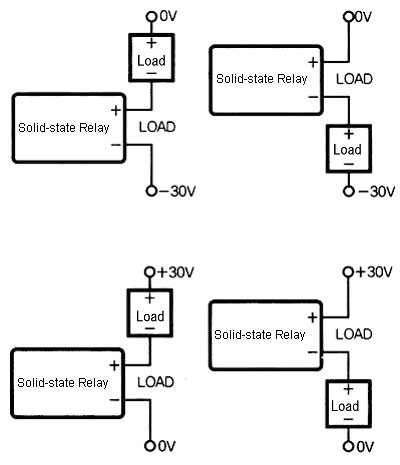 FAQ02090 of Solid-state Relays FAQ