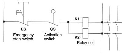 safety relay wiring diagram safety image wiring omron safety relay wiring diagram the wiring on safety relay wiring diagram