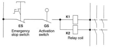 safety relay wiring diagram safety image wiring omron safety relay wiring diagram wiring diagram on safety relay wiring diagram