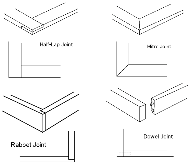 45 Degree Lap Joint