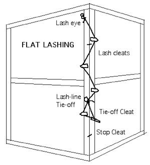 Door Flat Theatre & Floating Flats