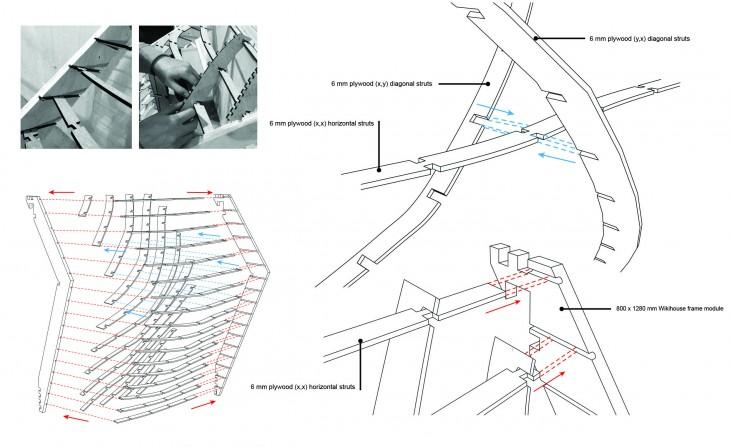 facade diagram