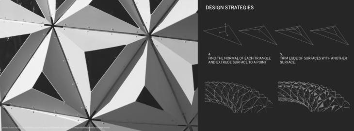 Decoding ArboSkin ITKE facades geometry  IAAC Blog