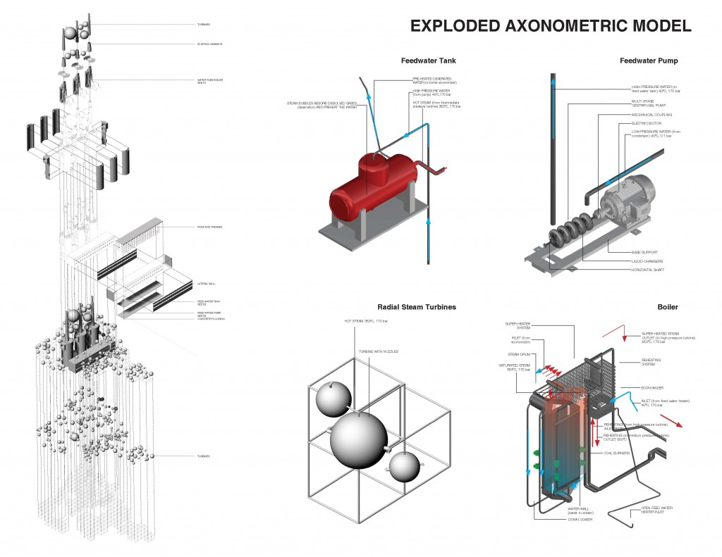 ATMOSPHERIC ARCHITECTURE OF ACCELERATIONISM: An