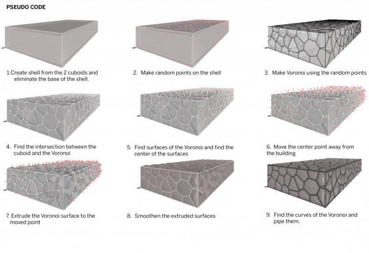 Water Cube Parametric Facade IAAC Blog