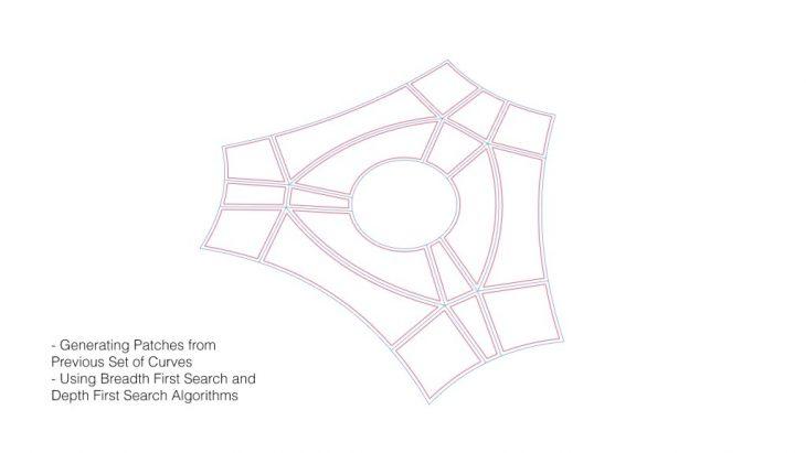 Shell Tessellation Patterns