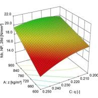 Dienstleistung_Materialentwicklung-und-Optimierung_01_XL-1
